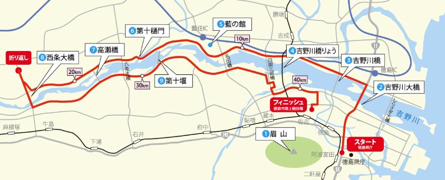 としくまマラソン2019  コース