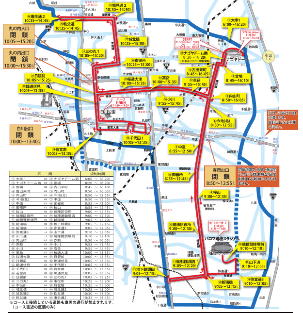 名古屋ウィメンズマラソン2019