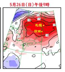 北海道 暑い